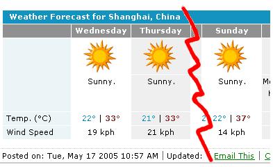 погода шанхай в мае 2015 интернет-магазин витрина